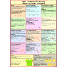 Mathematics Charts for upper primary and middle classes - Class 4 onwards - Set of 4